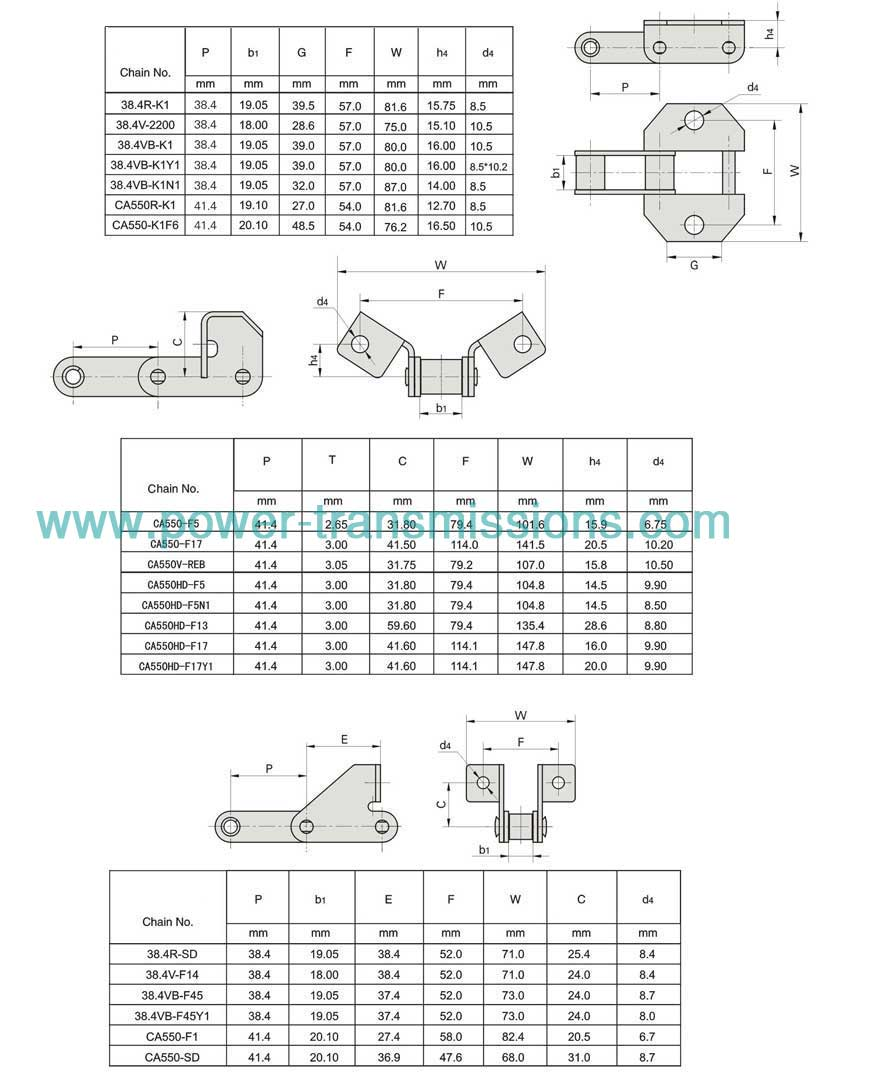 C Type Steel Agricultural Chain with Attachments