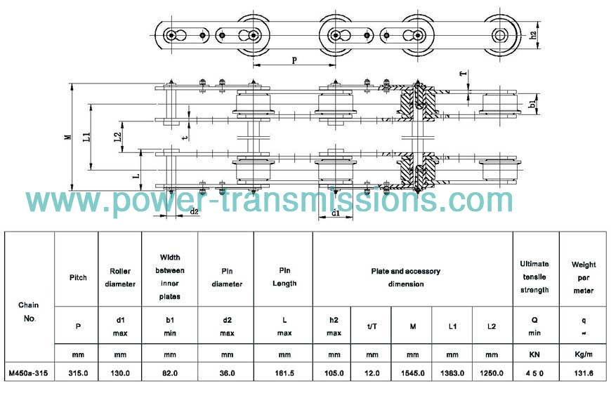 Conveyor Chain For Steel Plant