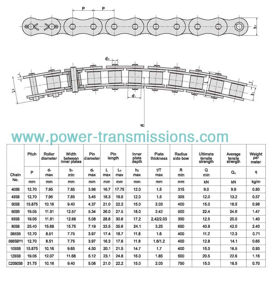 Side Bow Chain Manufacturer Transmission Chain 40sb 43sb