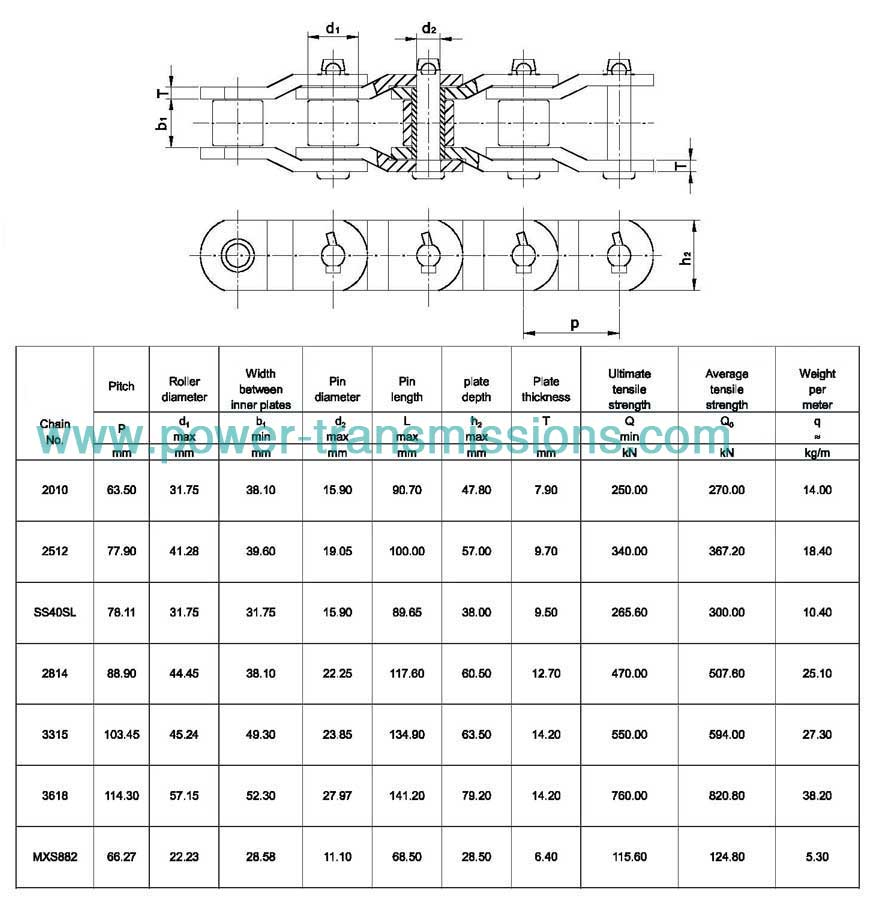 Heavy Duty Cranked Link Transmission Chain Manufacturer