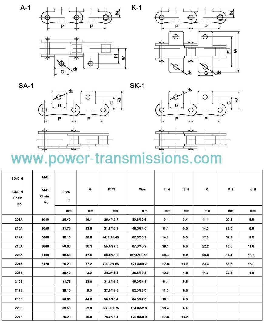 Double Pitch Transmission Chain With Attachments