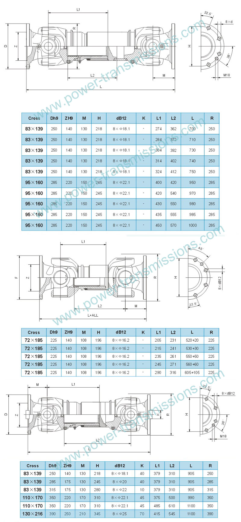 Freightliner Driveline Diagram Trusted Schematics Wiring Coe Heavy Duty Truck Diagrams 1996 Ford Explorer Transmission