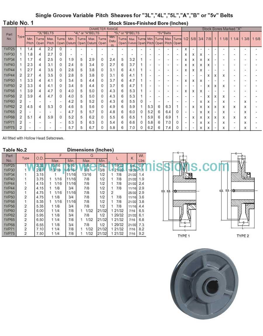 Timing Belt Pulley Formula : Variable speed sheave pulley vp manufacutrer v belt