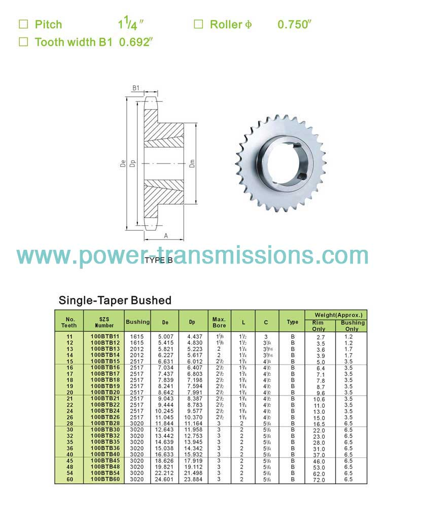 Taper Bore Sprockets No.100