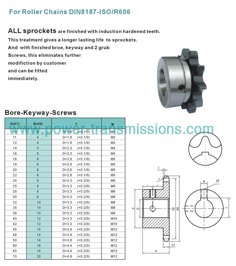 DIN Finishing Bore Sprockets